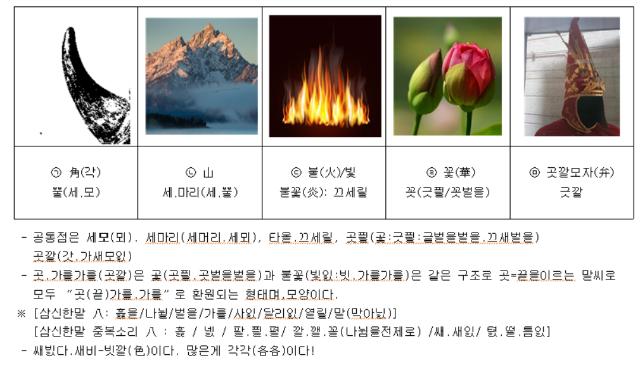 곳깔의 상징들.png