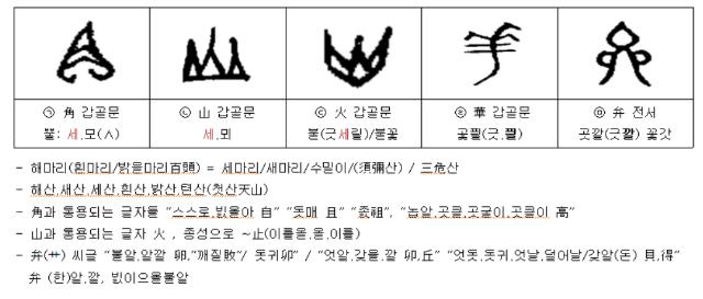 곳깔의 상징들2.png