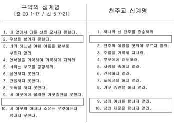 천주교_십계명.jpg
